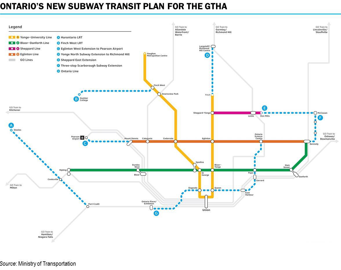 2019 Ontario Budget: Historic funding for public transit on